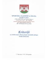 Kriteriji za vrednovanje i financiranje sportskih udruga Grada