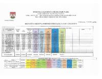sredstva-za-rad-klubova-2016-1017