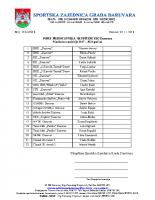 Popis predstavnika Skupštine 2017-21