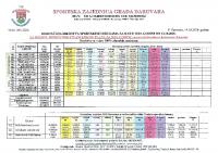Tabelarna raspodjela 2020-mjesec listopad