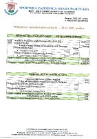 01-2021. Financijski izvještaj za siječanj 2021. godine