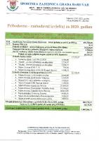 Prihodovno – rashodovni izvještaj za 2020. godinu