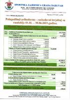 Polugodišnji financijski izvještaj 2021 01-06