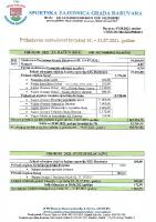 07-2021. Financijski izvještaj za srpanj 2021. godine