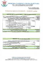 08-2021. Financijski izvještaj za kolovoz 2021. godine